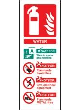 Water Extinguisher Identification