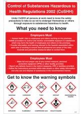 Control Substances Hazardous to Health Poster